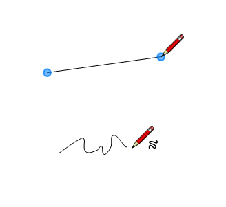 A basic straight line and a freehand line