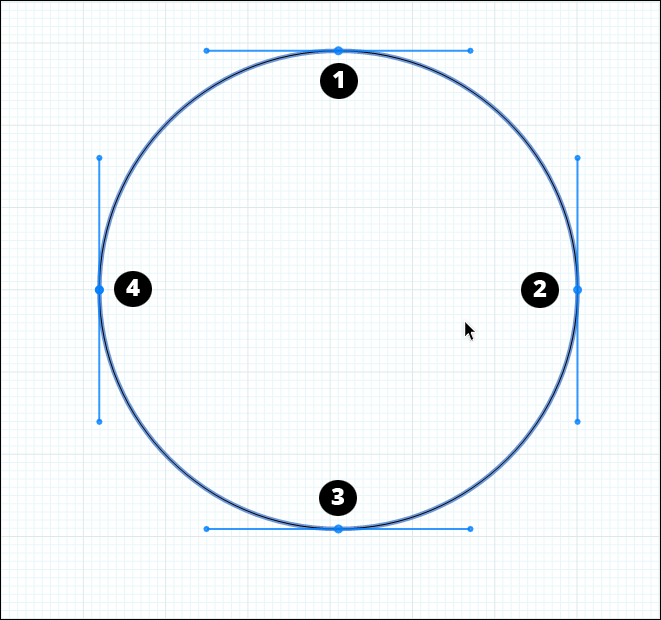 When LayOuts path editor is open, you see a curvature control at each point on a path.