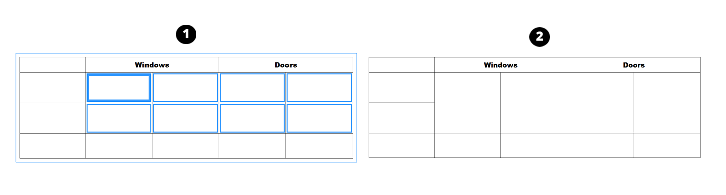In LayOut you can merge more than one set of cells by merging them vertically or horizontally