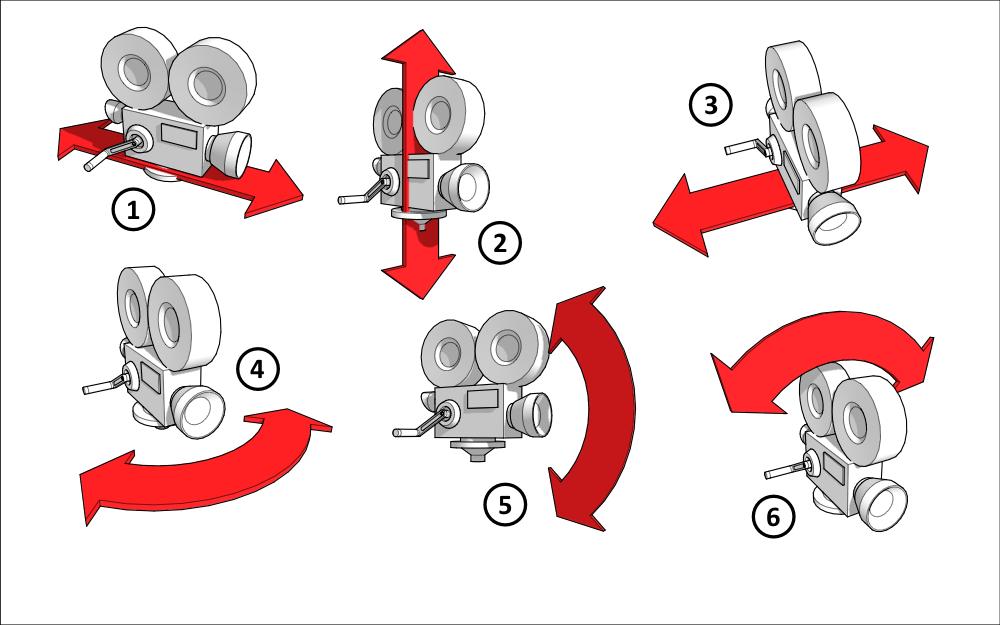 Moving and Aiming an ACT Camera   SketchUp Help