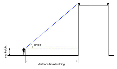 Measuring Angles and Distances to Model Precisely | SketchUp