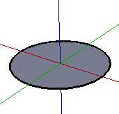 Draw a circle on the ground plane